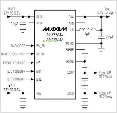 MAX8805YEWEADT circuits
