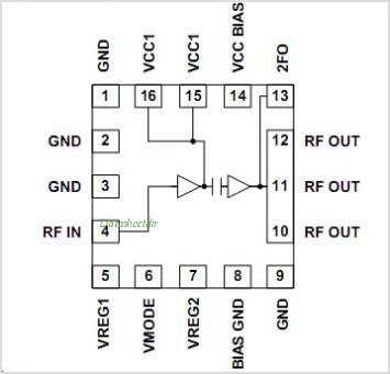 RF2192 pinout,Pin out