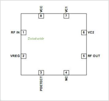 RF5222 pinout,Pin out