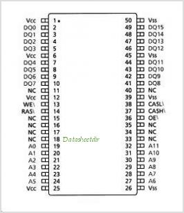 AS4LC4M16 pinout,Pin out