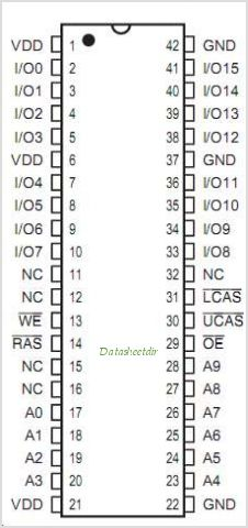 IS41LV16105B pinout,Pin out