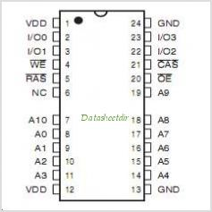 IS41LV44002B-50T pinout,Pin out