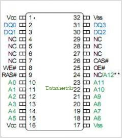 MT4LC16M4G3 pinout,Pin out
