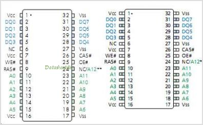 MT4LC8M8B6DJ-5 pinout,Pin out