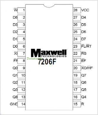 7206F pinout,Pin out