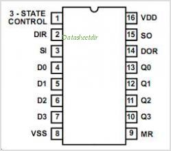CD40105BMS pinout,Pin out