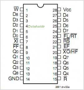 IDT7206 pinout,Pin out