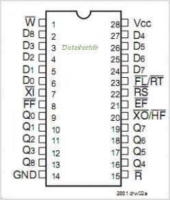 IDT7207 pinout,Pin out
