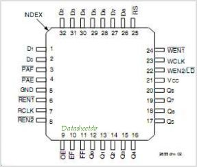 IDT72241 pinout,Pin out