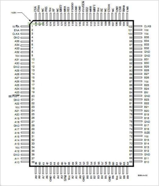 IDT723623 pinout,Pin out