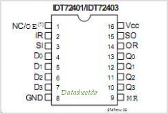 IDT72403 pinout,Pin out
