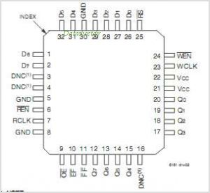 IDT72V11081 pinout,Pin out