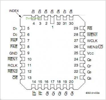 IDT72V211 pinout,Pin out