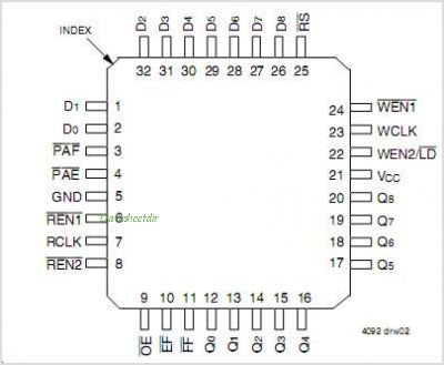 IDT72V221 pinout,Pin out
