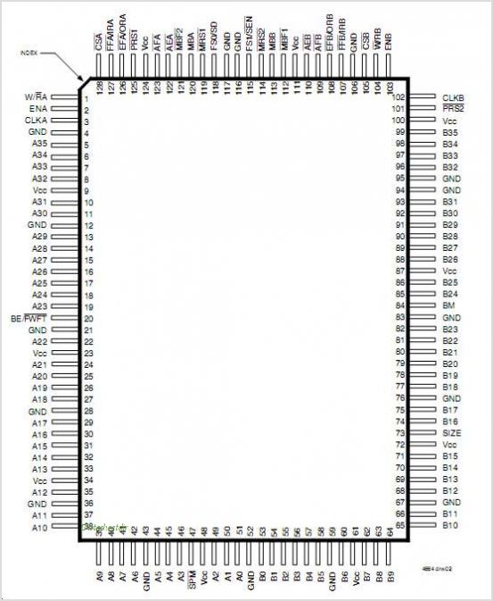 IDT72V3644 pinout,Pin out