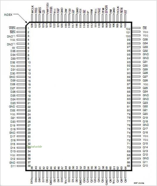 IDT72V3650 pinout,Pin out