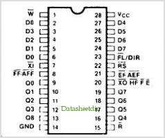 KM75C104A pinout,Pin out