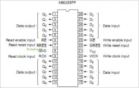 M66255FP pinout,Pin out