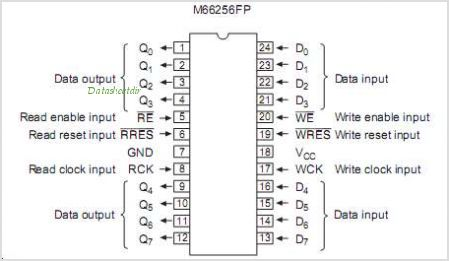 M66256FP pinout,Pin out