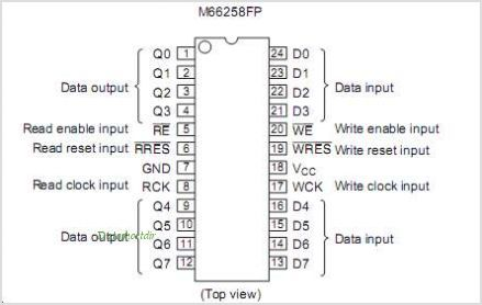 M66258FP pinout,Pin out