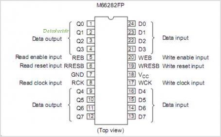 M66282FP pinout,Pin out