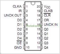 SN74S225 pinout,Pin out