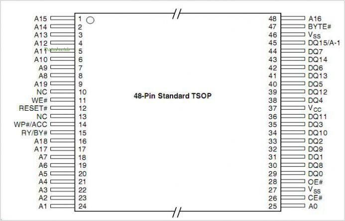AM29DL164DB70 pinout,Pin out
