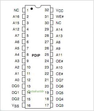 AM29F010B-70 pinout,Pin out