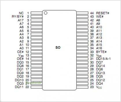 AM29F400BB-70 pinout,Pin out