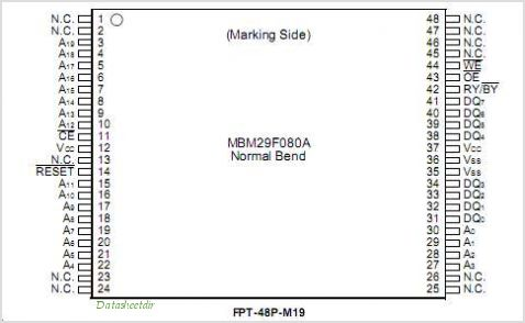 MBM29F080A pinout,Pin out