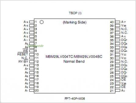 MBM29LV004TC pinout,Pin out