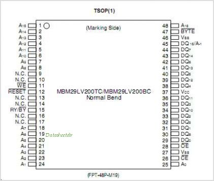 MBM29LV200TC pinout,Pin out