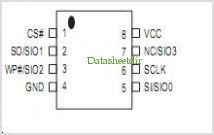 MX25L3255D pinout,Pin out