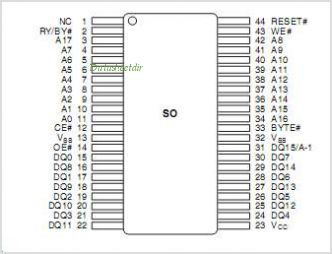 S29AL004D pinout,Pin out