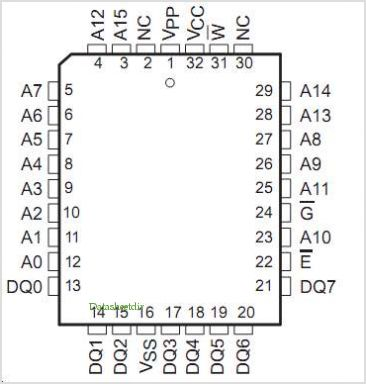 TMS28F512A pinout,Pin out
