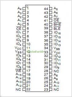 CY7C1011CV33 pinout,Pin out