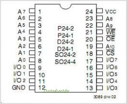 IDT6116SA25PI pinout,Pin out