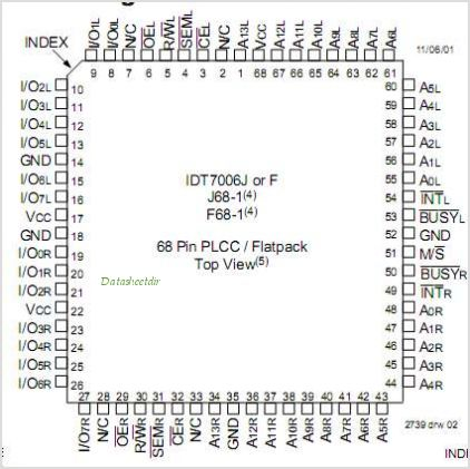 IDT7006L25PF pinout,Pin out