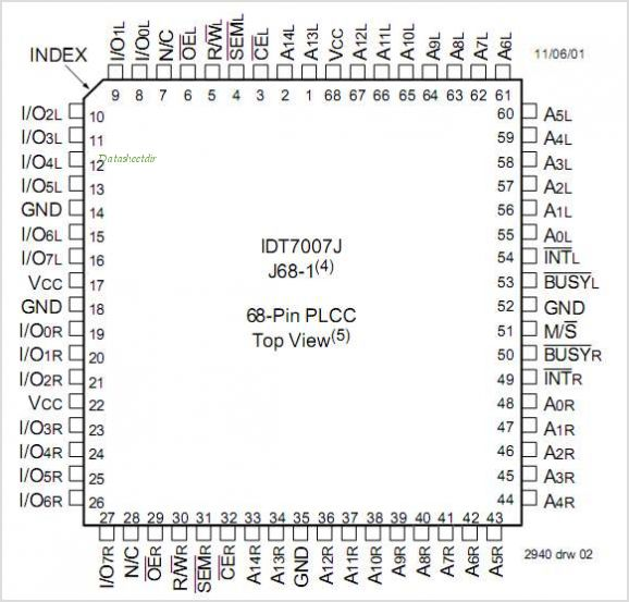 IDT7007 pinout,Pin out