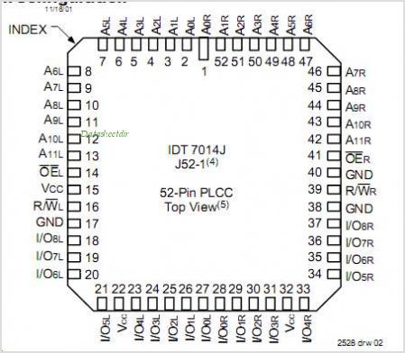 IDT7014 pinout,Pin out