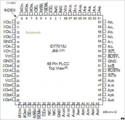IDT7015 pinout,Pin out