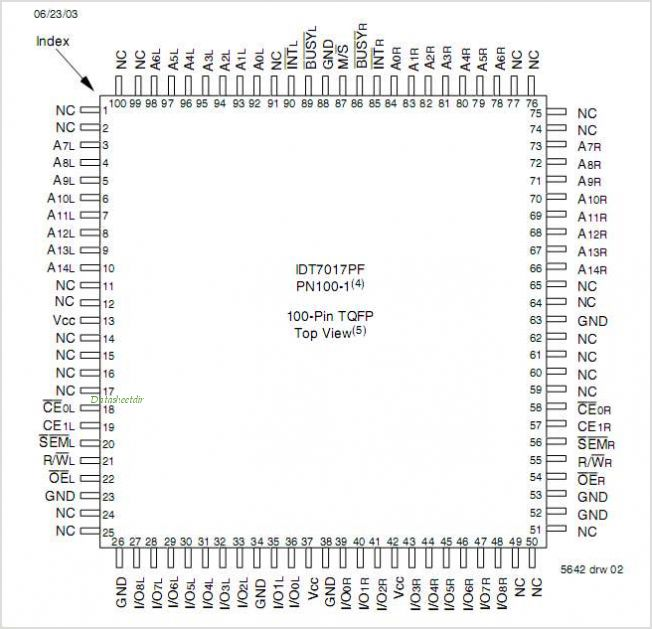 IDT7017 pinout,Pin out