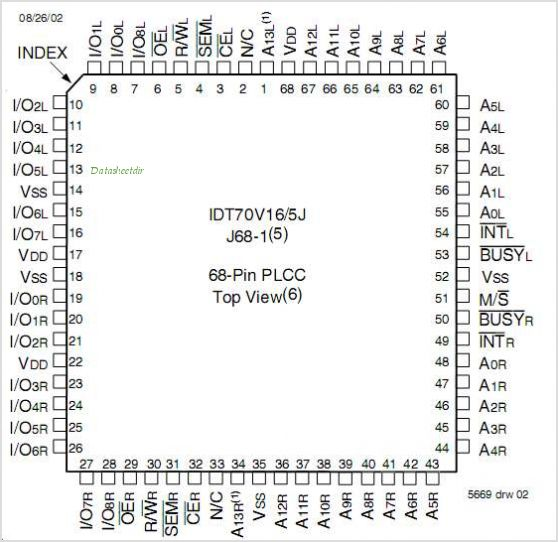 IDT70V15 pinout,Pin out