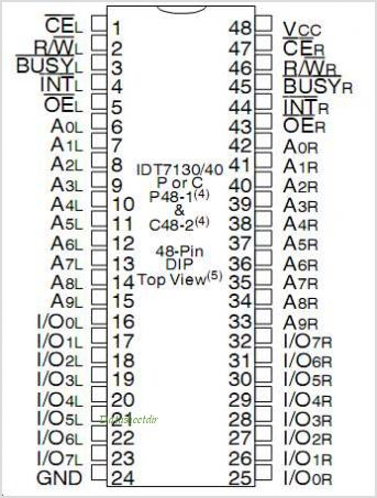 IDT7130LA25TF8 pinout,Pin out