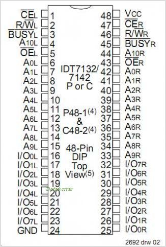 IDT7132 pinout,Pin out