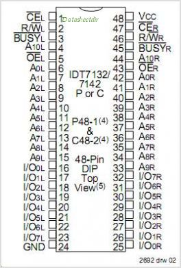 IDT7142LA55L48B pinout,Pin out
