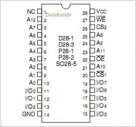 IDT7164L pinout,Pin out