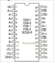 IDT7164S pinout,Pin out