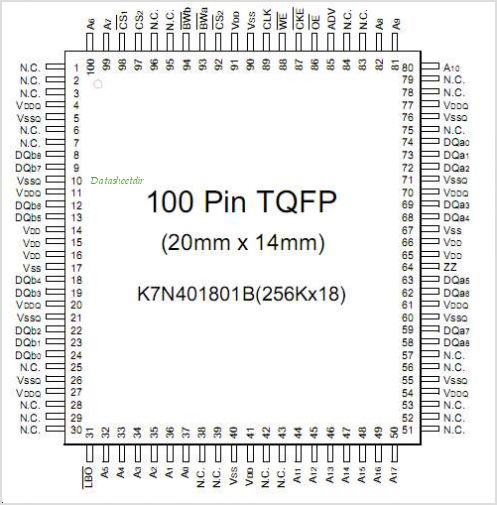 K7N401801B pinout,Pin out