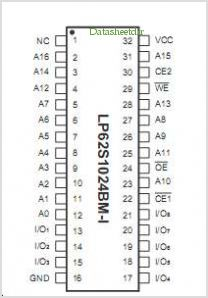 LP62S1024B-I pinout,Pin out
